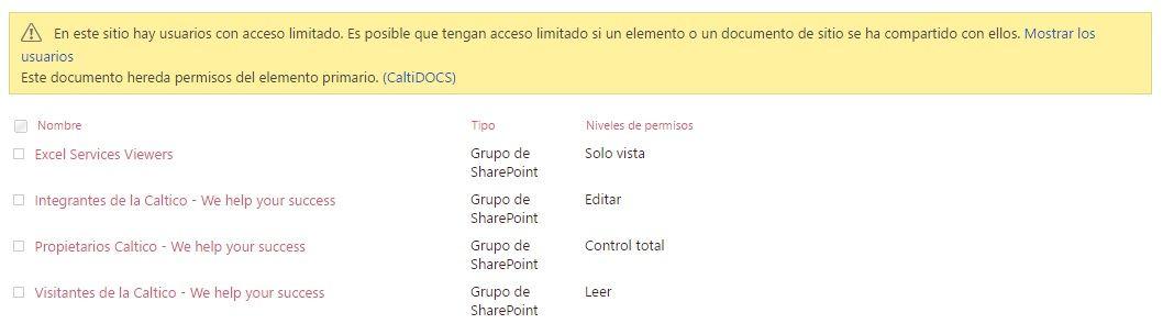 sharepoint online grupos de usuarios