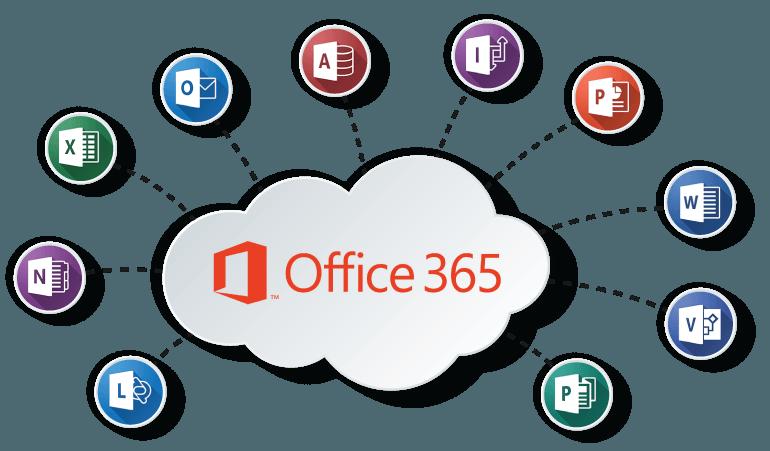 Office365 extranet